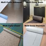 multicover